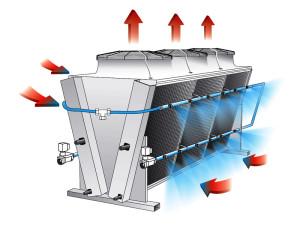 Aplikace adiabatického chlazení venkovních vzduchem chlazených kondenzátorů
