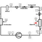 Chladicí systém, funkční schéma
