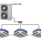 Klimatizační systém Trio