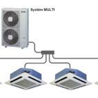 Klimatizační systém Multi